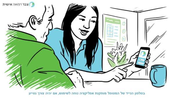 דוגמה לסרט תדמית באנימציה לתחום הבריאות
